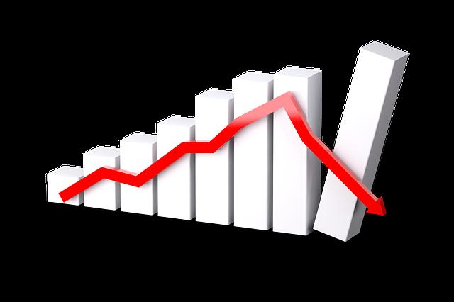 Drawdown in Forex Trading