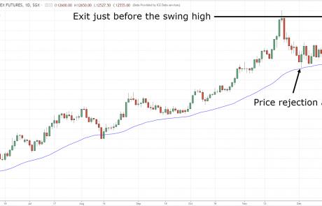 3 Swing Trading Strategies That Work